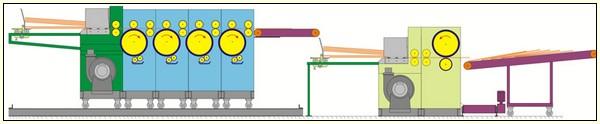 Линия для производства гофротары АРНИТА-1/2100   Арнита.